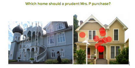 prudent home